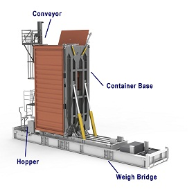 Motovated designed container bulk loader
