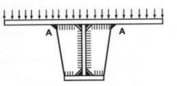 Gusset geometry 1
