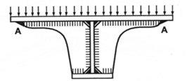 Gusset geometry 2