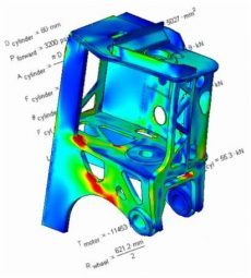 Simulation:  The Power to Fail Fast and Fail Often in Product Development