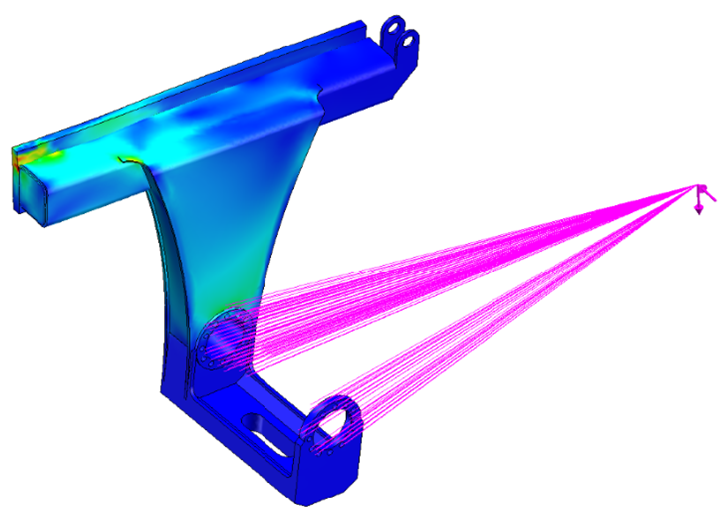 Side-Shift Finite Element Analysis by Motovated for KLIMA
